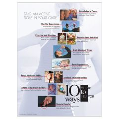 10 Ways Poster, Paper