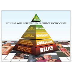 How Far Poster (Pyramid), Laminated