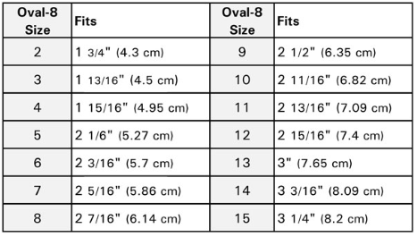 oval 8 sizing chart